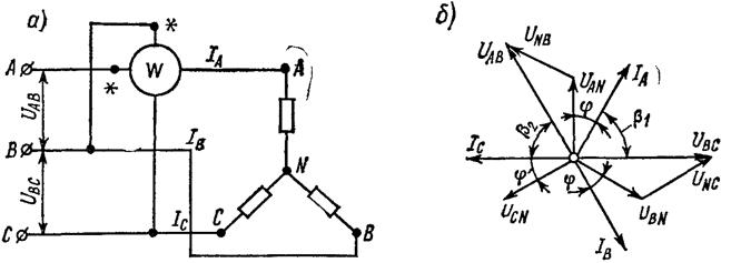 Рисунок 7 - Схема включения