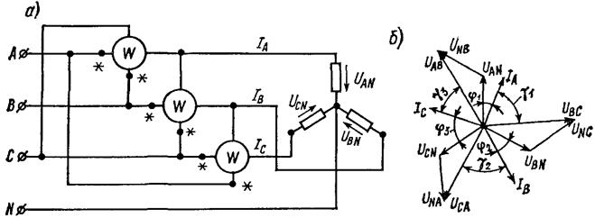 Рисунок 8 - Схема включения