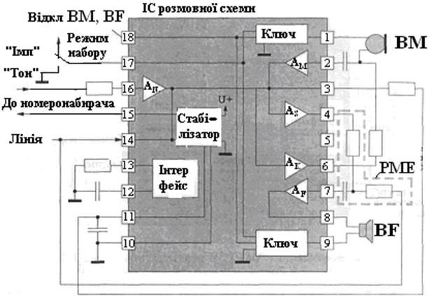 схемы интегрального